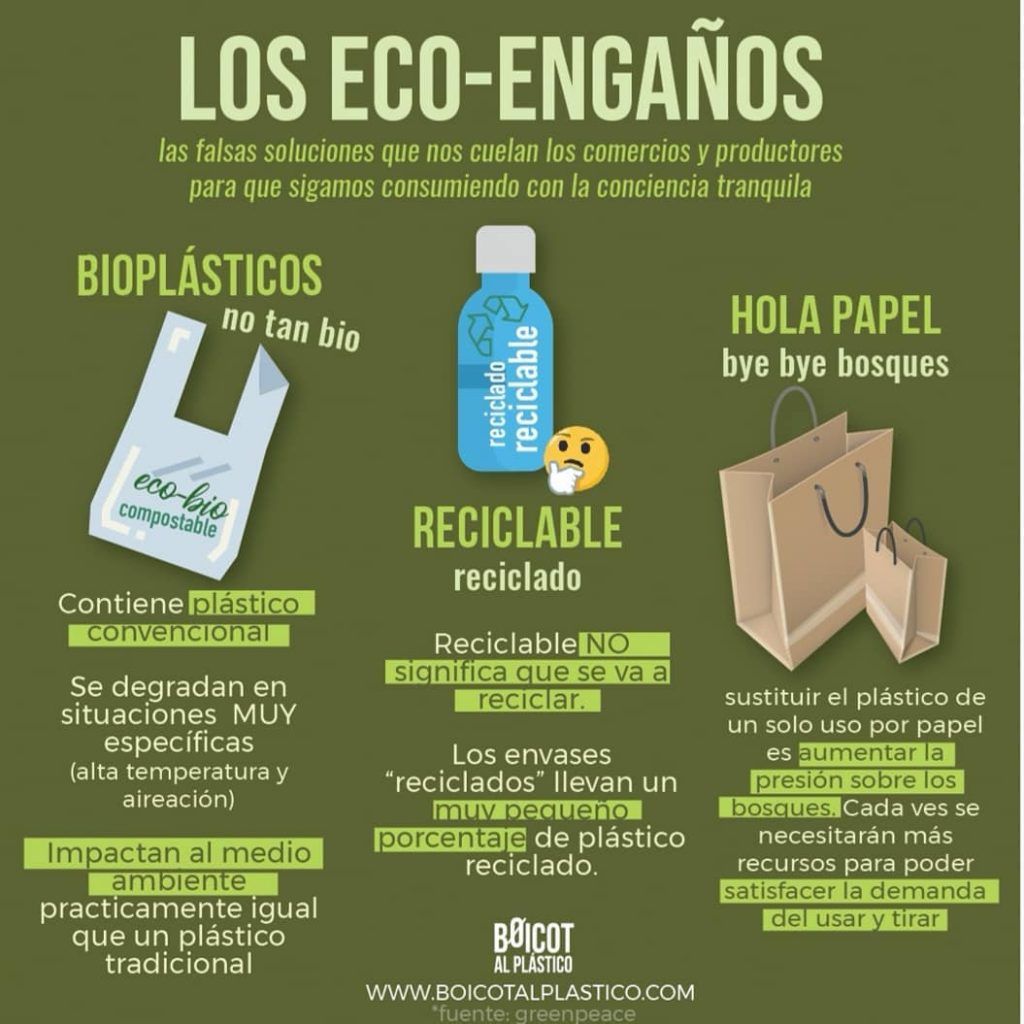 Eco-Engaños