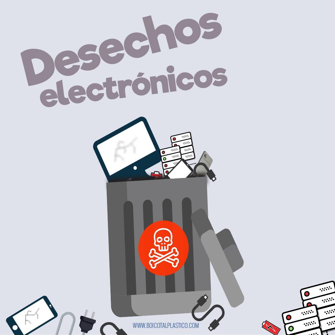 Zero Waste Digital