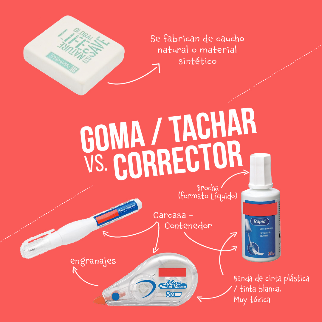 Goma / Tachar VS Corrector